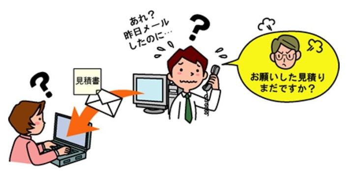 メールの宛先指定