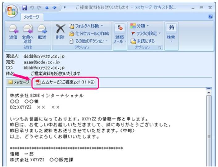 受診メールの添付ファイル